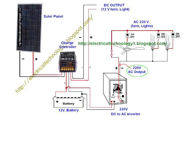Dc Generator Circuit Diagram Electronic Circuit Diagrams