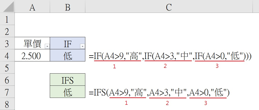 Excel函數-012_ifs-邏輯