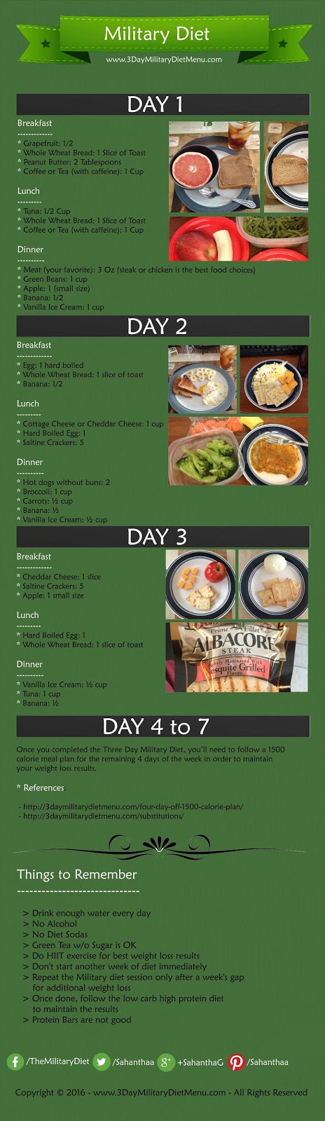 military diet plan infographic