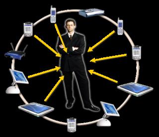 Pengertian jaringan pan (personal area network) dan contoh penggunaannya dalam kehidupan sehari-hari.