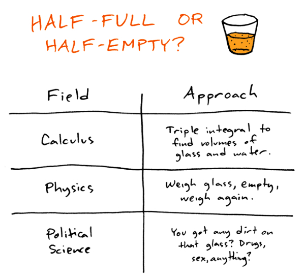 Cup Quote Full Half Half Empty Or