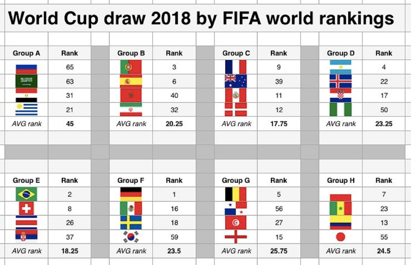 WORLD CUP 2018 R