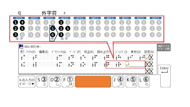 2行目27マス目がマスあけされた点訳ソフトのイメージ図とSpaceがオレンジで示された6点入力のイメージ図
