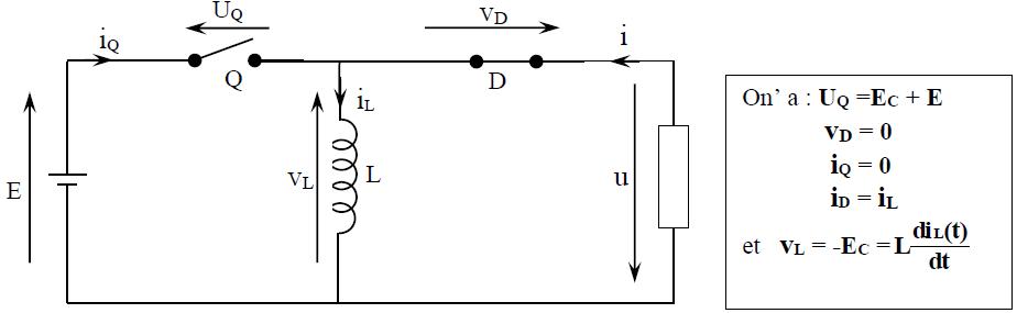 Schéma équivalent d'un Hacheur à accumulation pour t ∈[ αT, T]