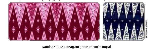 27 Contoh Gambar Ragam Hias Geometris Pada Batik Indonesia 6