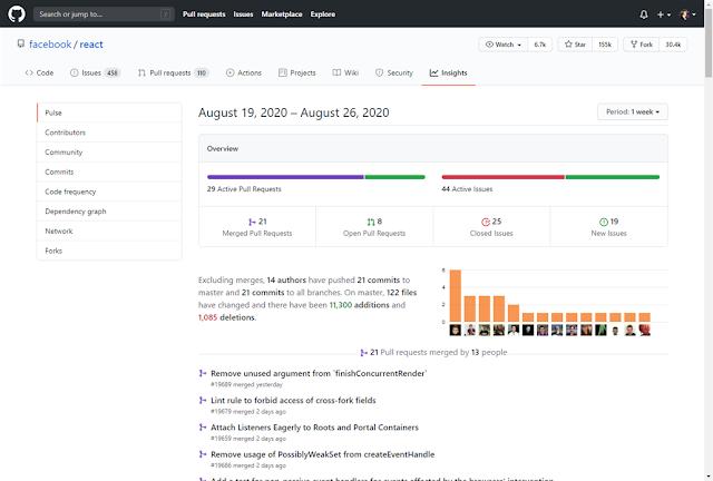 Communauté open source React sous GitHub