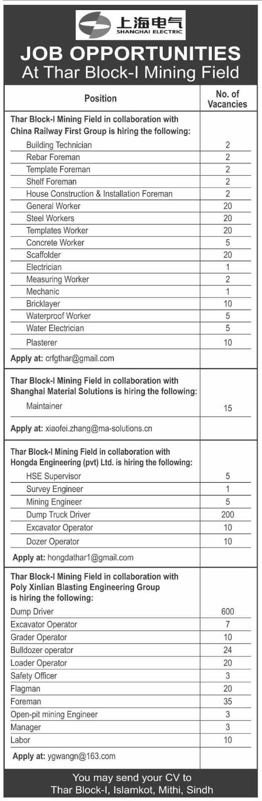 Shanghai Electric Jobs August 2020 (1110 Posts)