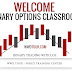 WWD Tours Binary Options Trading Course