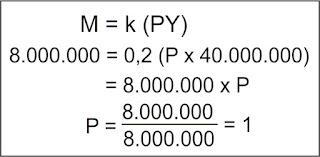 Contoh Persamaan Versi Pendapatan Teori Kuantitas A.C. Pigou | Ilmu Ekonomi ID