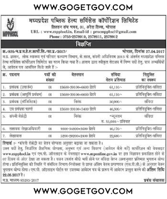 MPPSCL Recruitment 2017: 07 Manager | 22-05-2017 | www.mpphscl.in