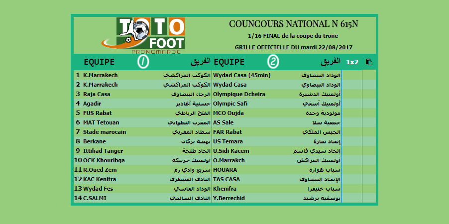 PRONOSTIC TOTOFOOT NATIONAL N 615N