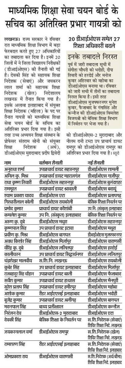 प्रदेश में 20 डीआईओएस समेत 27 शिक्षा अधिकारी बदले, मा० शिक्षा सेवा चयन बोर्ड के सचिव का आतिरिक्त प्रभार गायत्री को