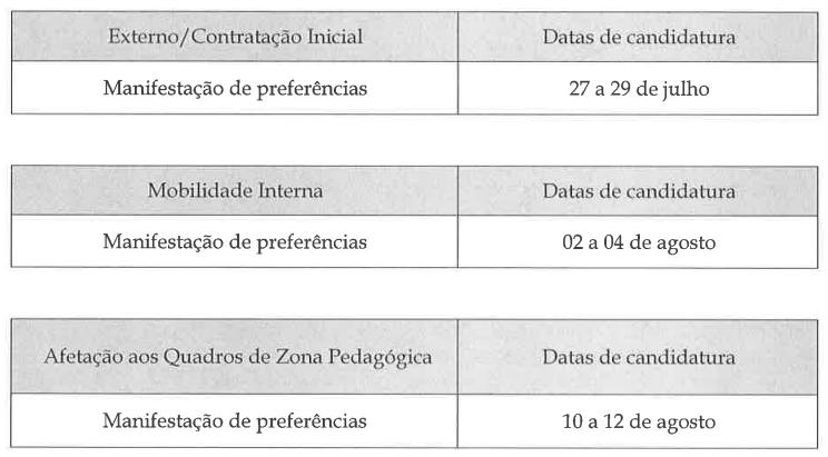Professores Lusos Concurso Externo Contrata O Inicial