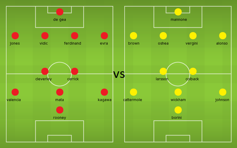 Possible Lineups: Manchester United vs Sunderland