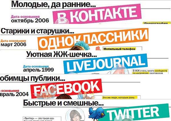 3 социальные сети знакомств
