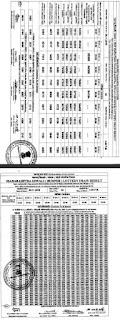 http://www.indiaeducationguidance.blogspot.in/2015/05/lottery.maharashtra.gov.in-maharashtra-lottery-results.html