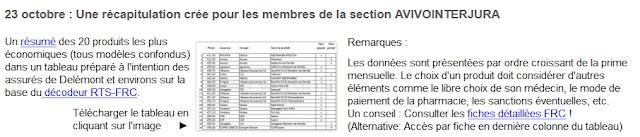 http://www.avivointerjura.ch/wa_files/Liste_20des_20primes_20les_20plus_20_C3_A9conomiques_202019.pdf