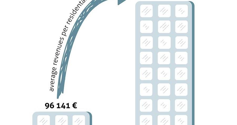 Property Professionals New Braunfels Realtor Referral