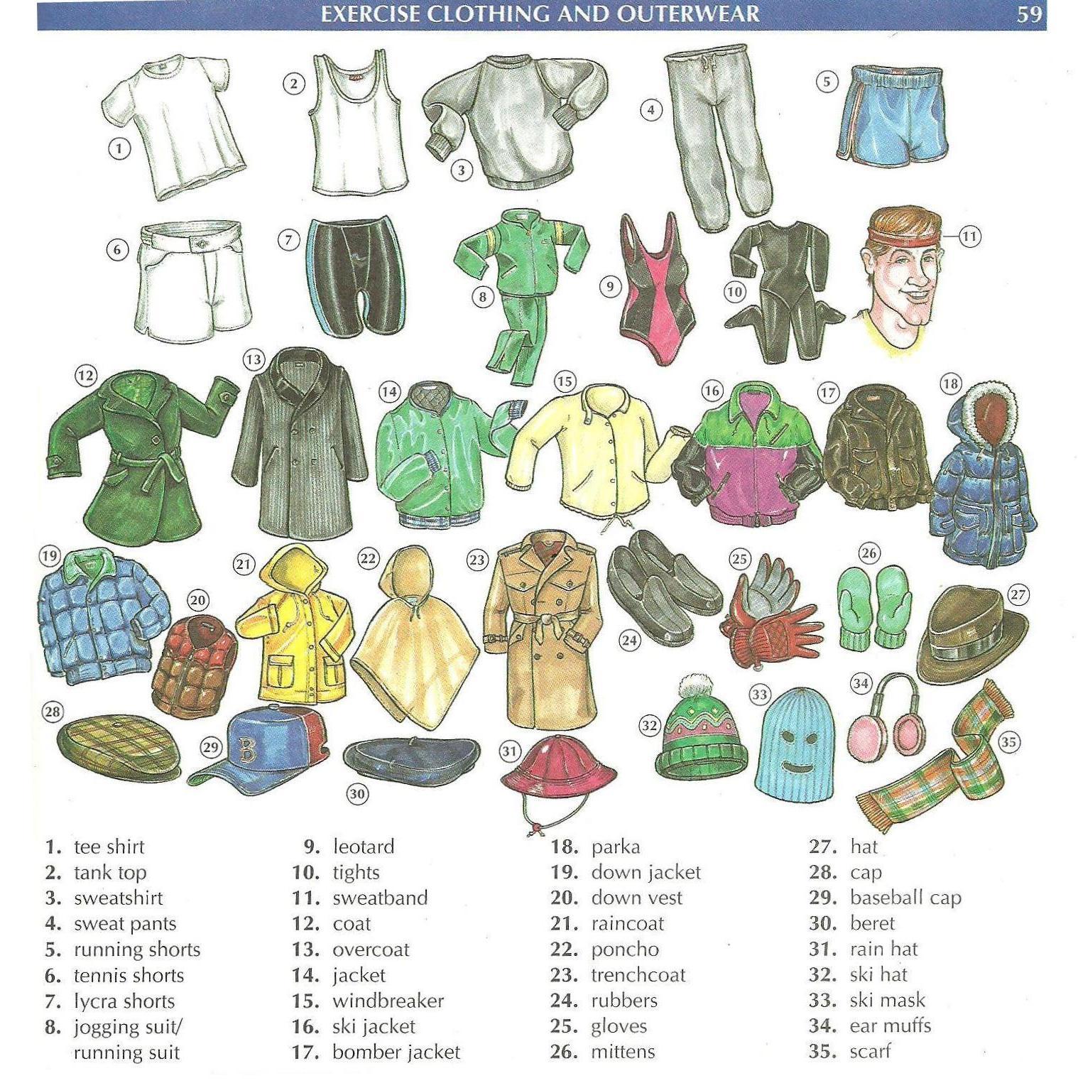 Women S Clothing Vocabulary