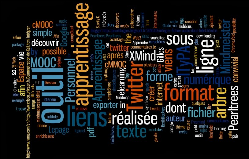 pens e visuelle mindmapping prezi nuage de mos clefs de mon blog avec wordle. Black Bedroom Furniture Sets. Home Design Ideas