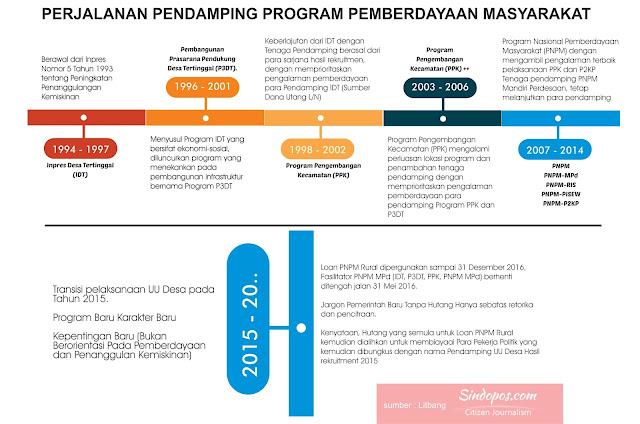 infografis_uu_desa