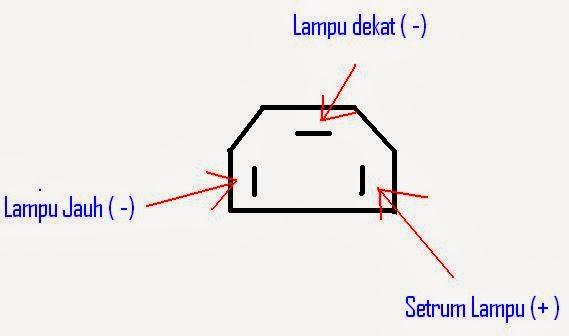 Wiring Diagram Lampu Kepala Jarak Pendek Wiring Diagram Blog