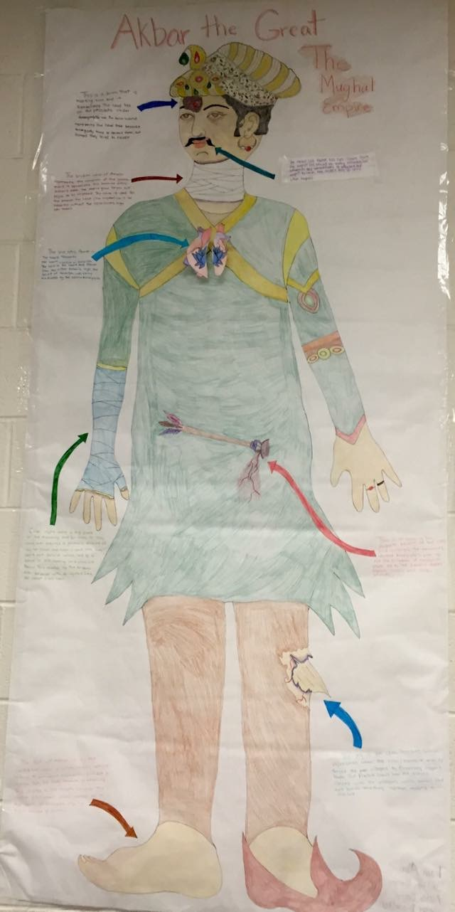 ap world history  autopsy of an empire project