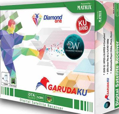 SW Terbaru Matrix Garuda Hijau Diamond One