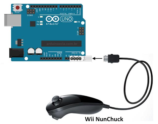 Conexão Wiichuck Arduino