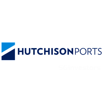HUTCHISON PORT HOLDINGS TRUST (NS8U.SI)