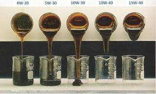 вязкость моторного масла