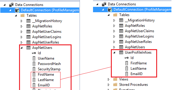 Customizing User's Profile to add new fields in brand new database table