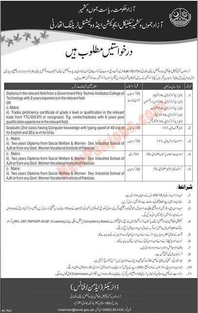 Jobs In TEVTA Azaad Jammu & Kashmir