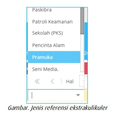 https://www.gurusmp.co.id/2017/08/inilah-langkah-langkah-dalam-mengisi.html