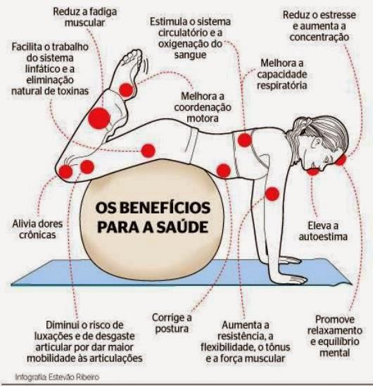 Well-known 25 Benefícios do Pilates que podem mudar sua vida! « Chavalzada  OF45