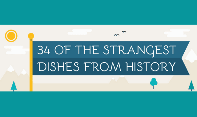 34 of The Strangest Dishes From History