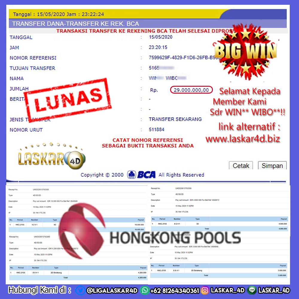 Mantap Dengan….Jackpot Togel Hongkong 09 Mei 2020 Lunas!