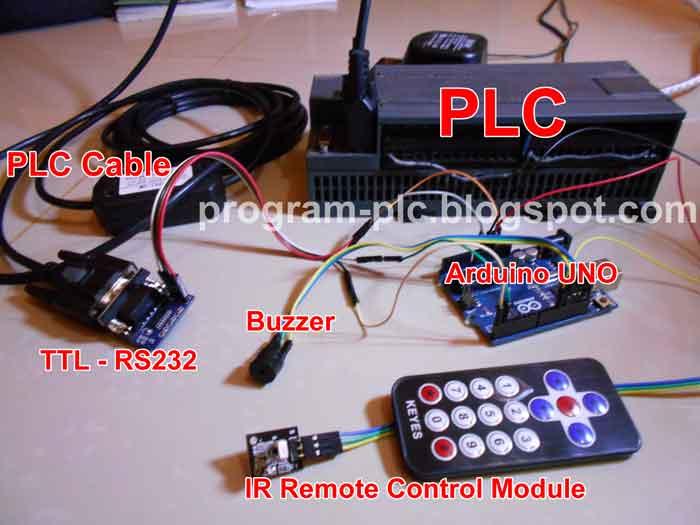 Ir Remote Control Programmable Logic Controller Plc
