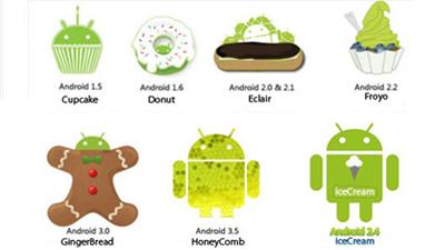 Daftar Kumpulan Aplikasi Sistem Android