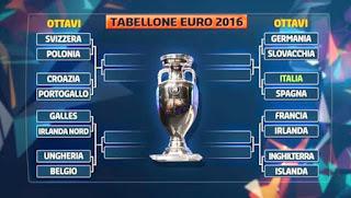 EURO2016: IL CALENDARIO DELLA FASE FINALE