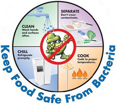 Ways to prevent food borne illnesses at home