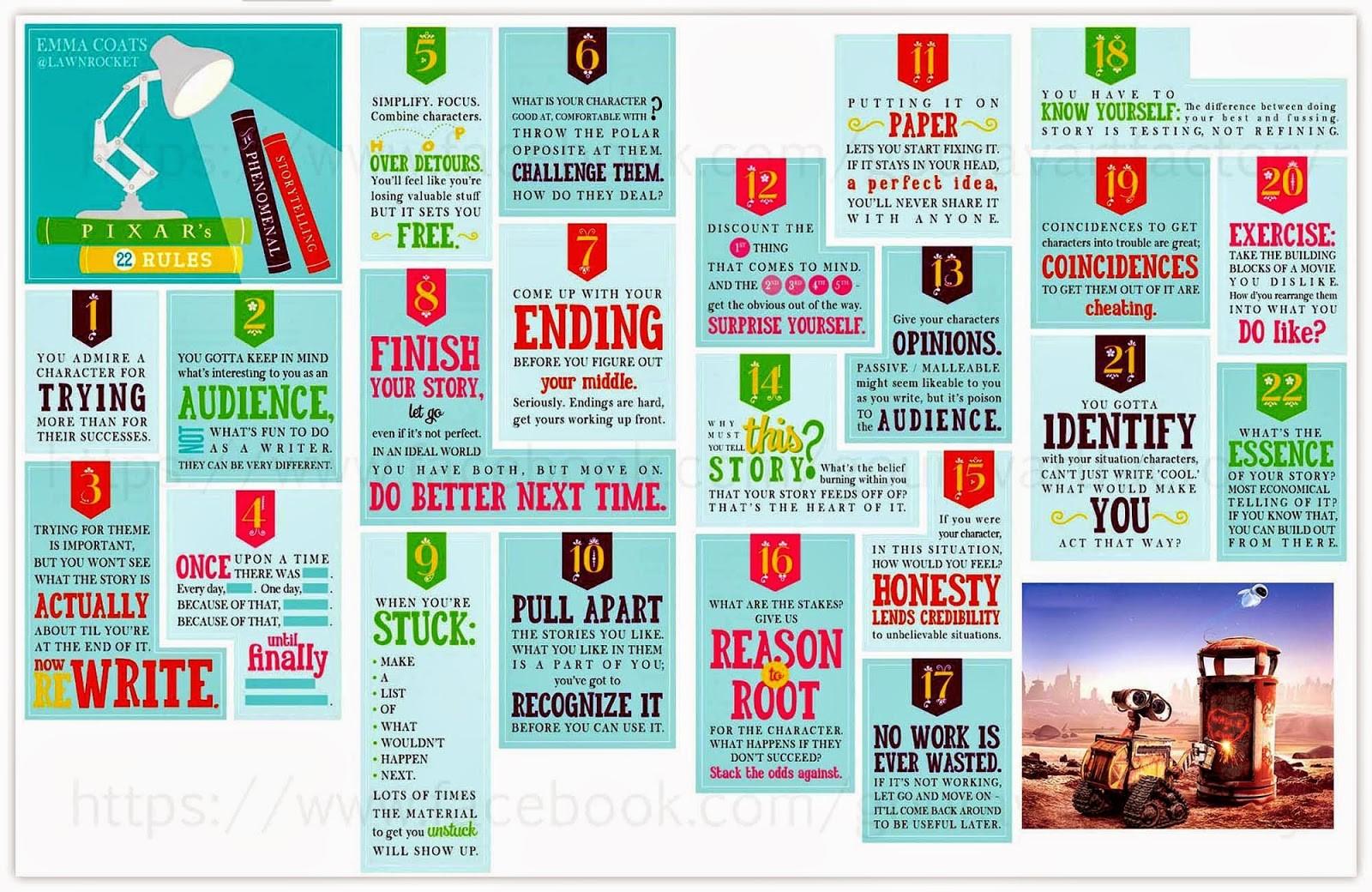 Teaching Plot With Pixar Manual Guide