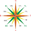 10 Macam Kompas, Pedoman Kompas dan Cara Menggunakan Kompas