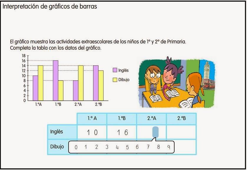 diagrama de barras definicion para ni c3 b1os