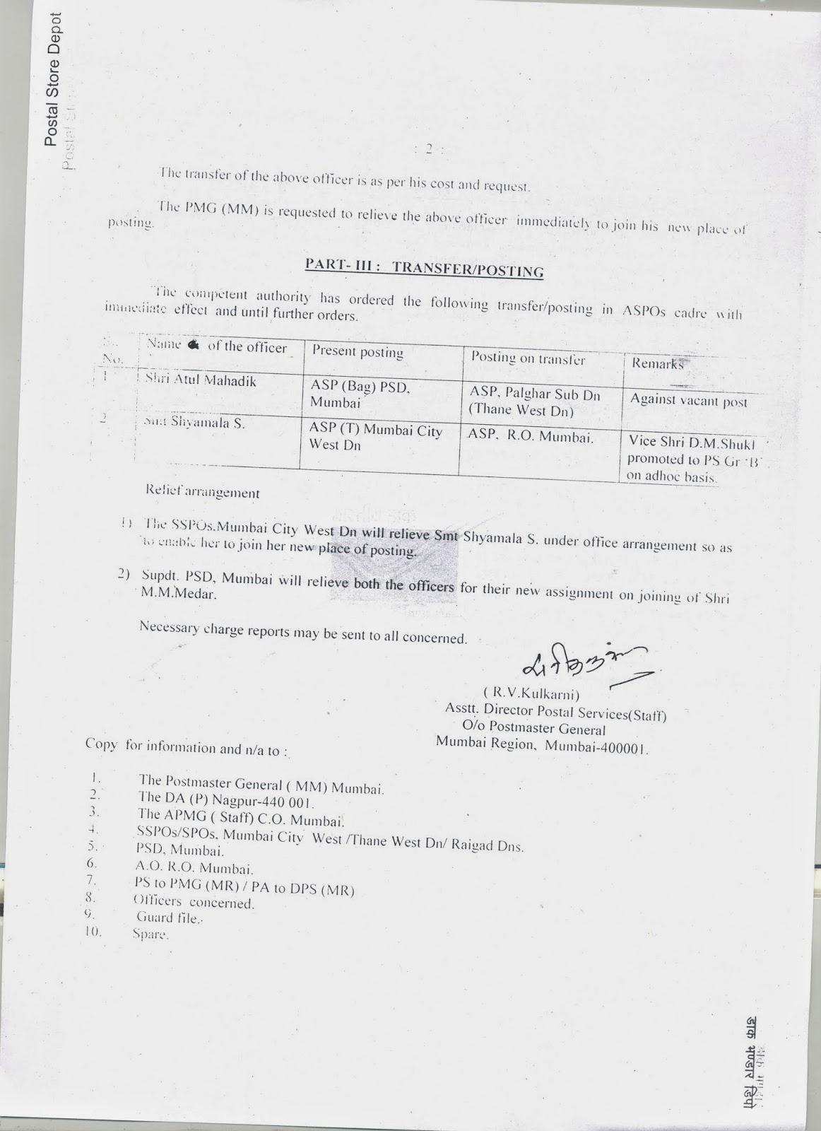 All India Association of Inspectors & Asst. Supdt. Posts