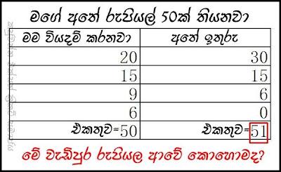 Pictures Lk Sinhala Funny Facebook Images
