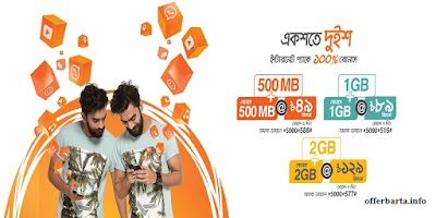 Banglalink Double Internet Bonus Offer