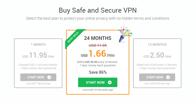 Ivacy VPN Plans & Pricing
