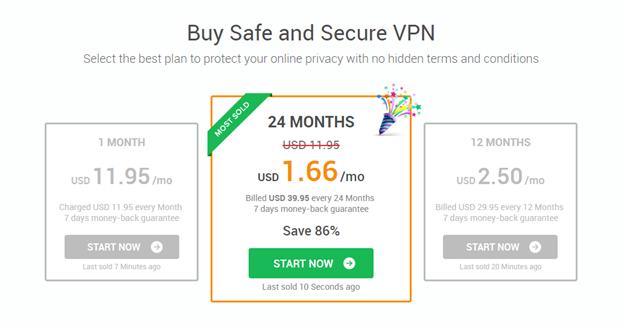 Ivacy VPN Plans & Pricing