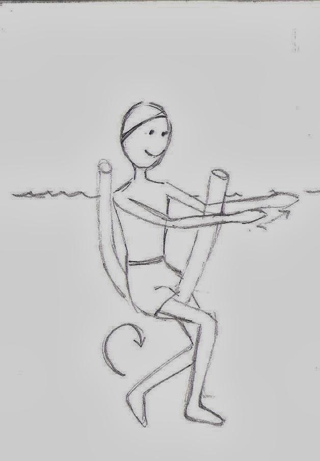 Mis clases de natación terapéutica: Ejercicios para